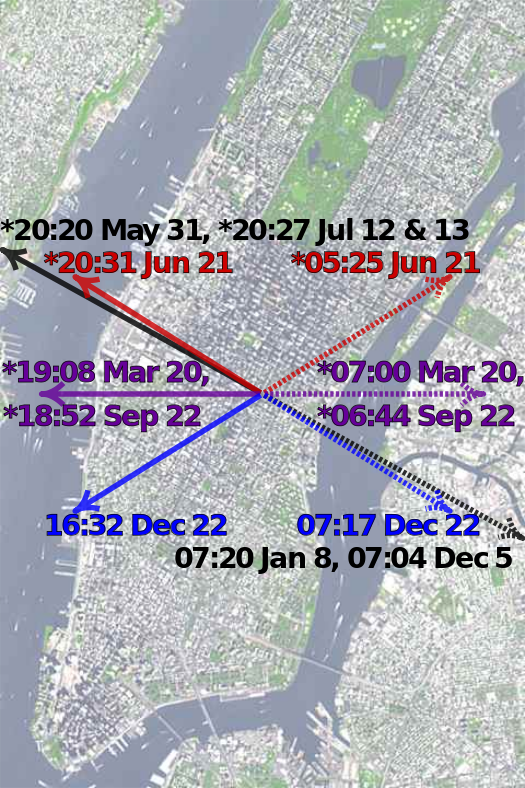 Manhattanhenge_satellite_view.svg (1)