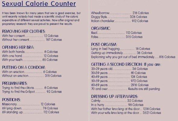 Sexual Calorie counter