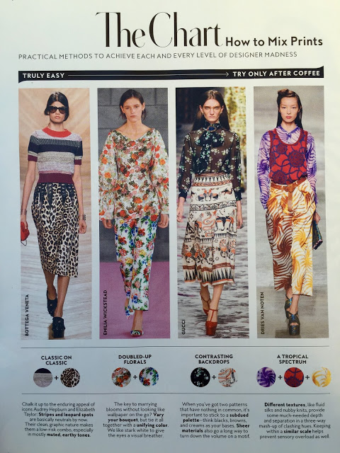 InStyle Magazine Mixing Prints