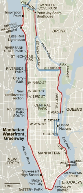 NYC Greenway Bike Paths