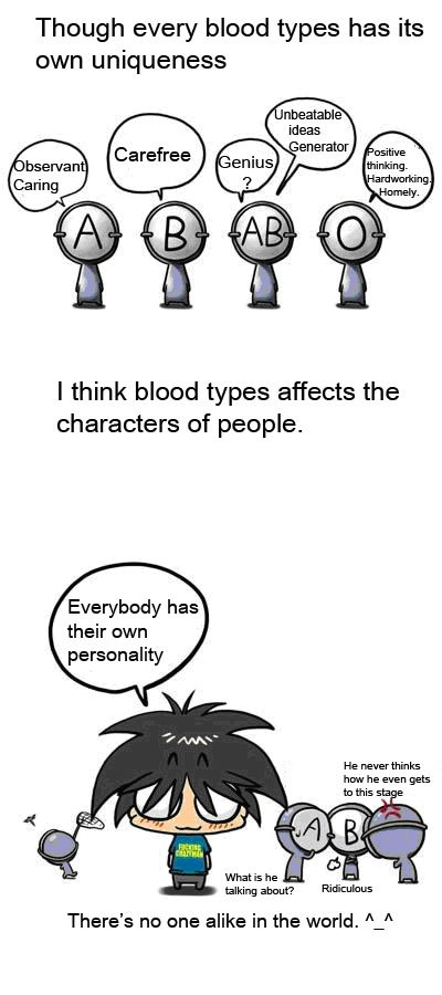 Blood type cartoon Japan