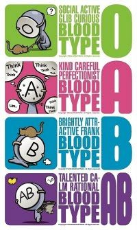 Blood types cartoon