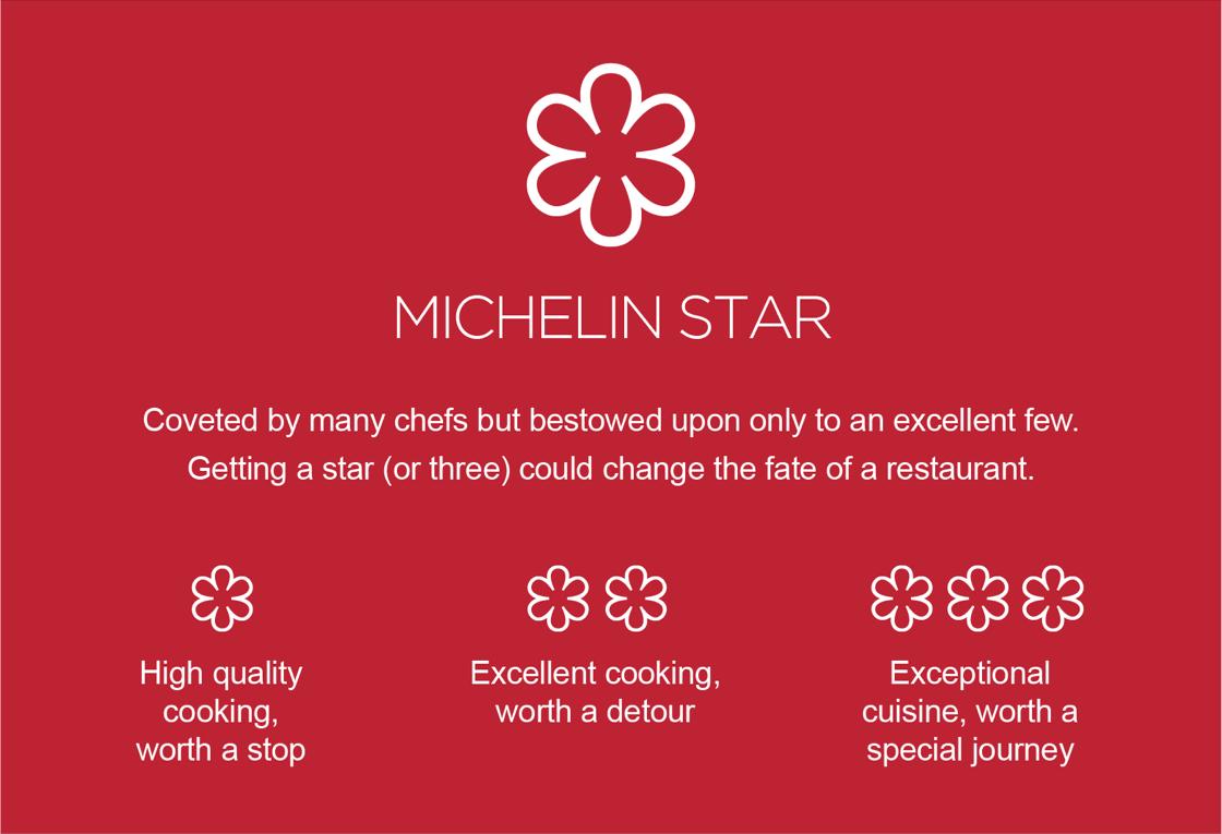 michelin-guide-stars-description
