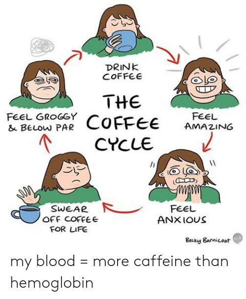 drink-coffee-the-feel-groggy-below-par-feel-amazing-50275131